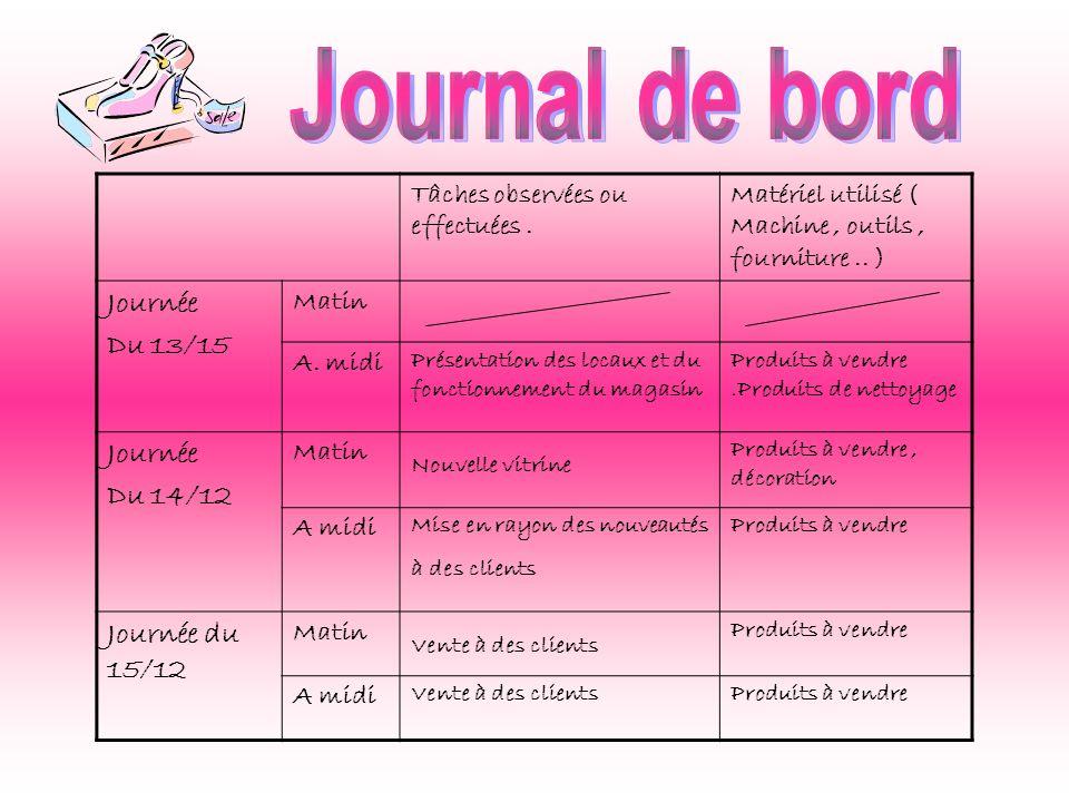 Journal de bord Journée Du 13/15 Du 14/12 Journée du 15/12
