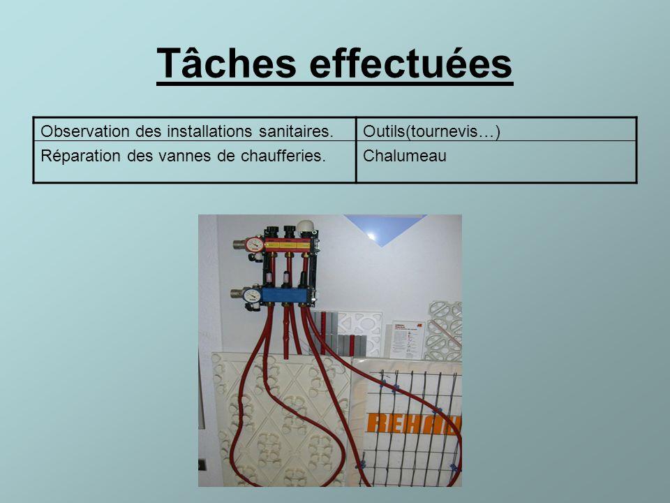 Tâches effectuées Observation des installations sanitaires.