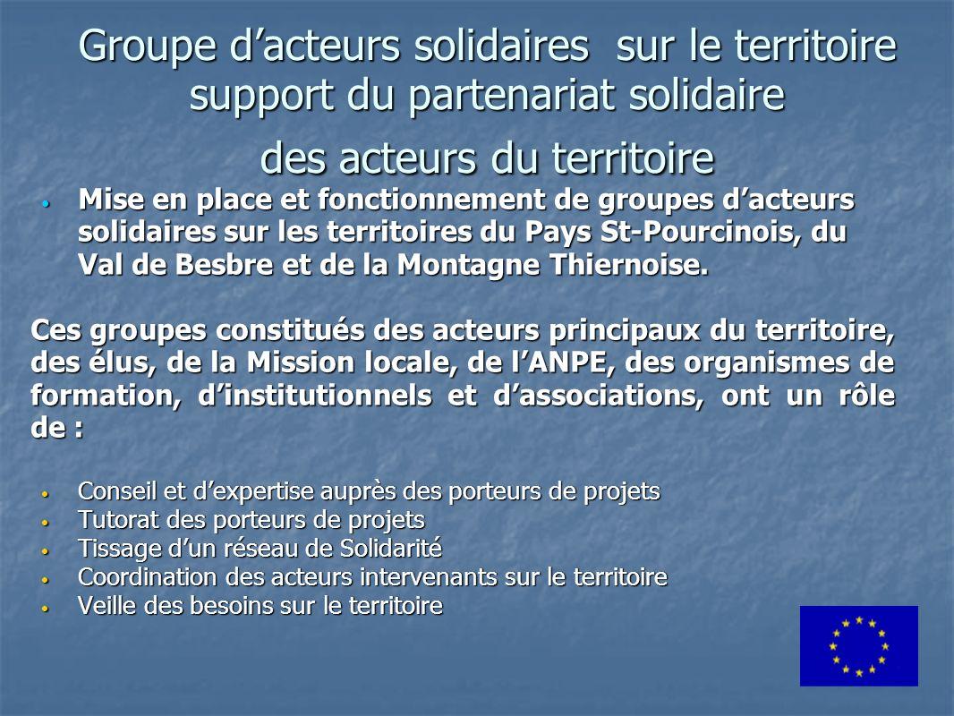Groupe d'acteurs solidaires sur le territoire support du partenariat solidaire des acteurs du territoire
