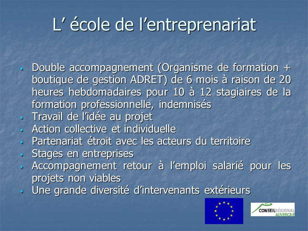 L' école de l'entreprenariat