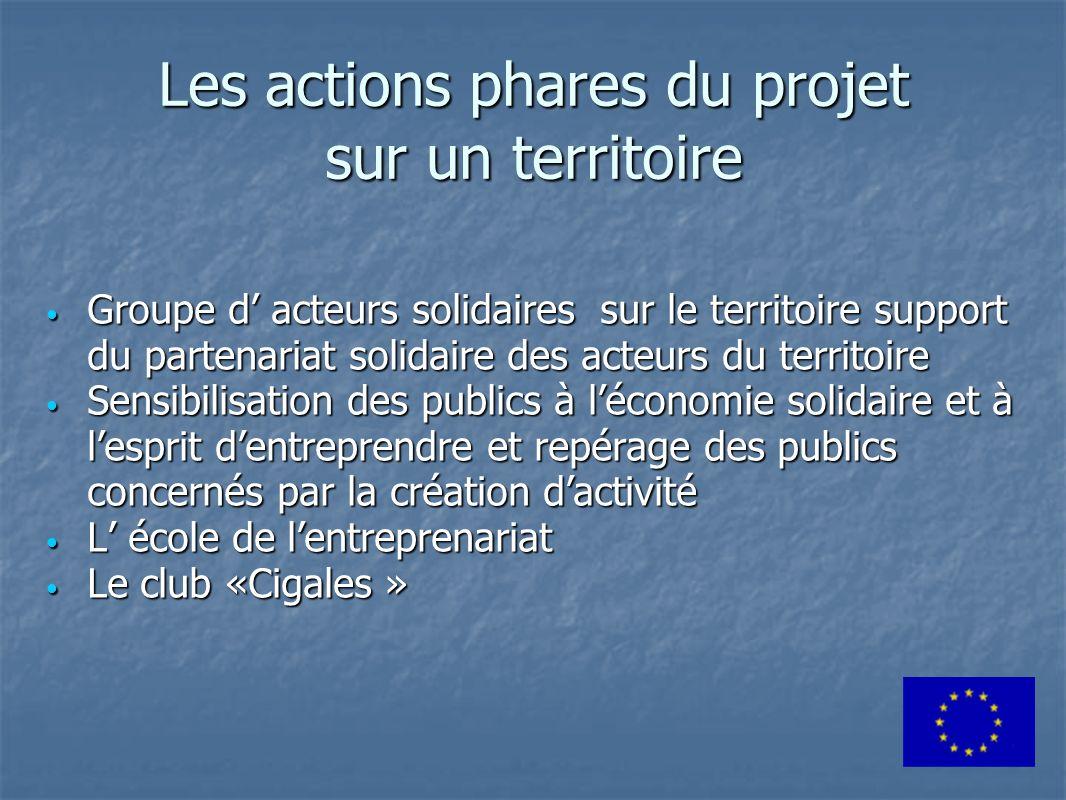 Les actions phares du projet sur un territoire