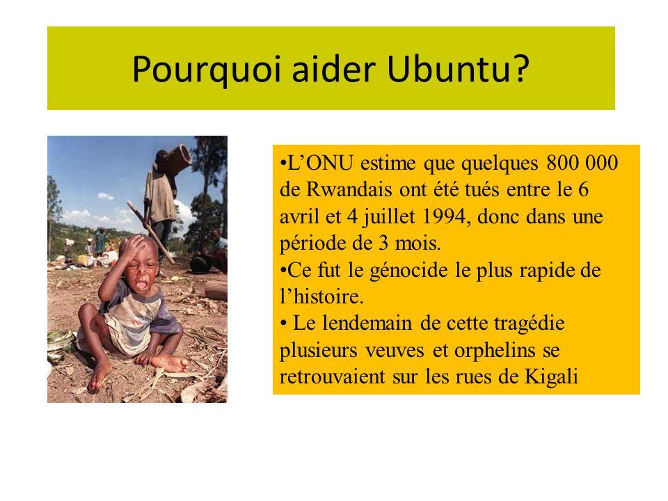 Pourquoi aider Ubuntu