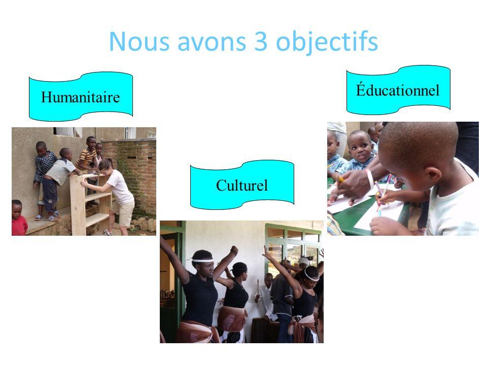 Nous avons 3 objectifs Éducationnel Humanitaire Culturel