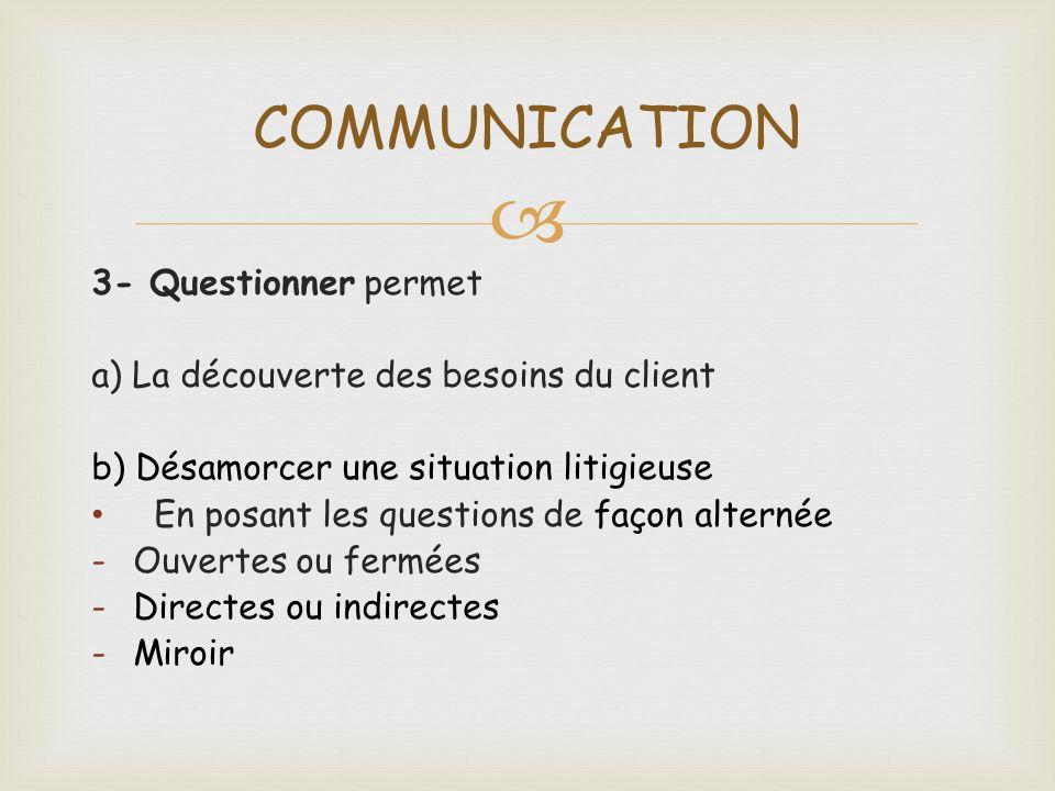 COMMUNICATION 3- Questionner permet