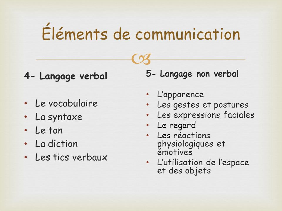 Éléments de communication