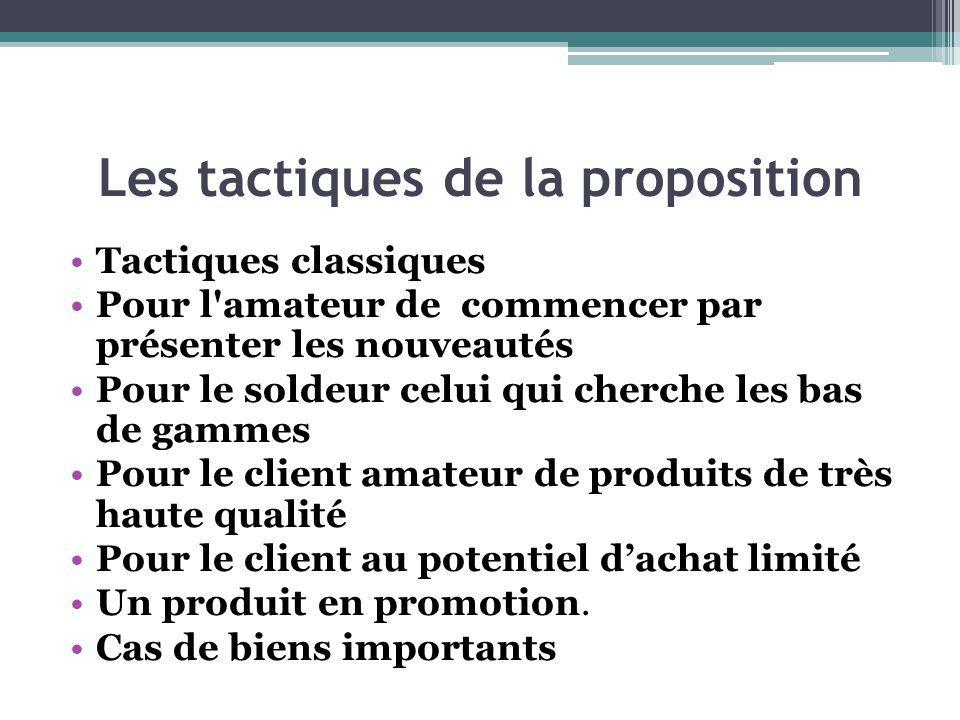 Les tactiques de la proposition