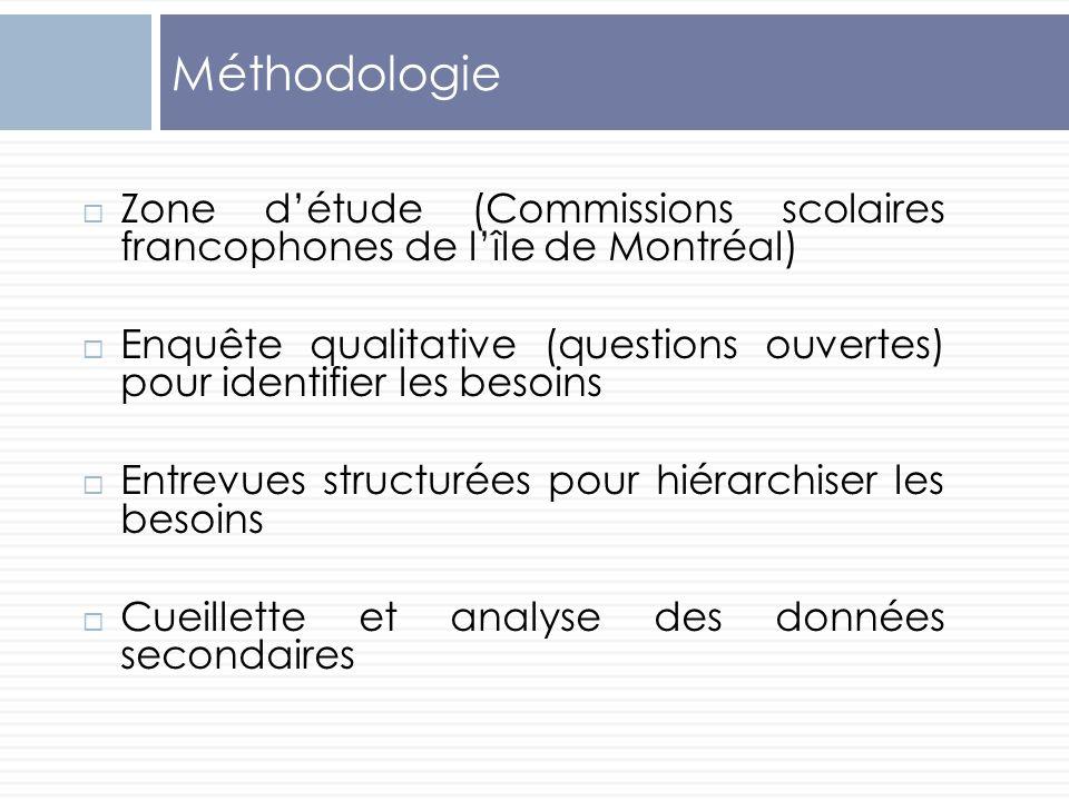 Méthodologie Zone d'étude (Commissions scolaires francophones de l'île de Montréal)