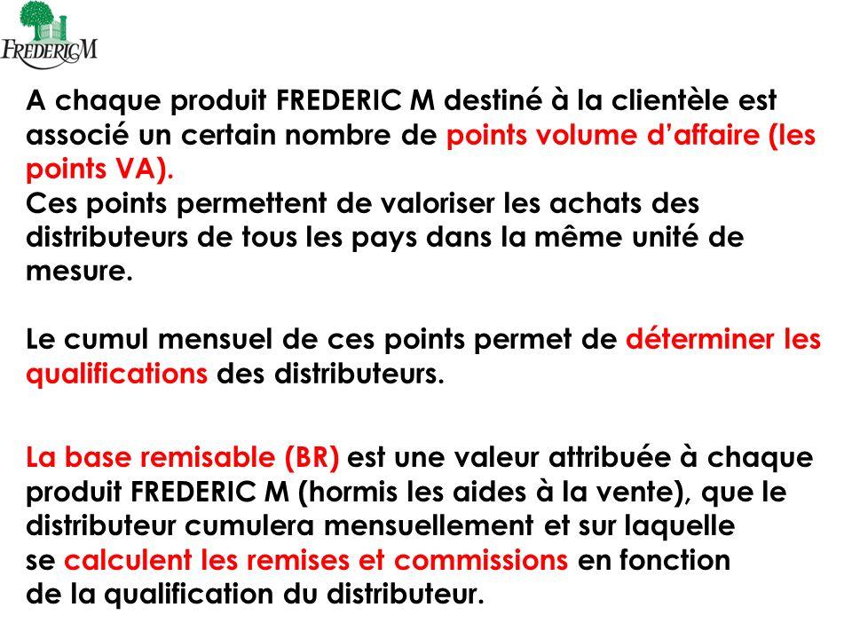 A chaque produit FREDERIC M destiné à la clientèle est associé un certain nombre de points volume d'affaire (les points VA).