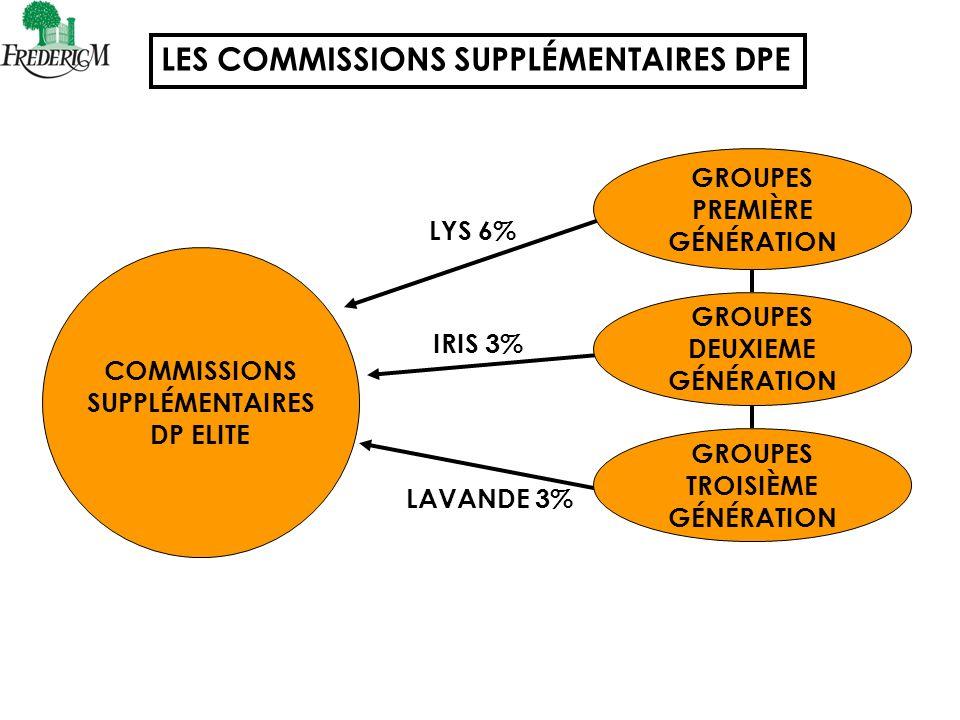 LES COMMISSIONS SUPPLÉMENTAIRES DPE