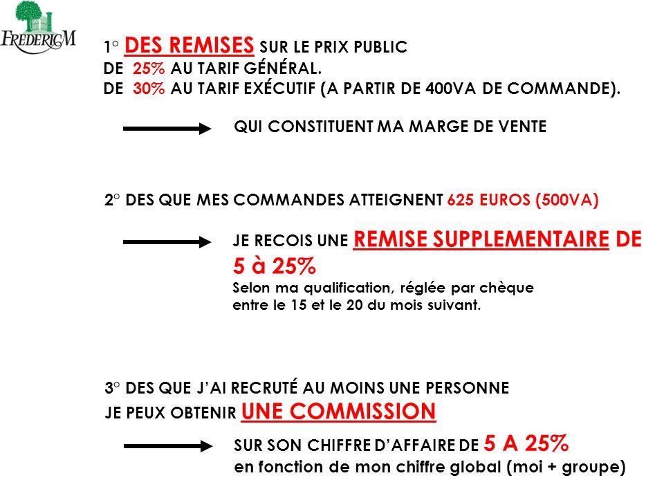 5 à 25% 1° DES REMISES SUR LE PRIX PUBLIC DE 25% AU TARIF GÉNÉRAL.