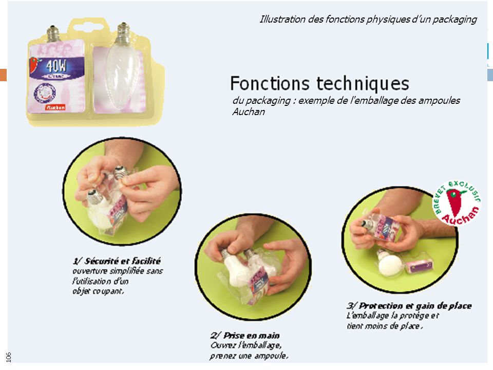 3ème partie : le produit Illustration des fonctions physiques d'un packaging.