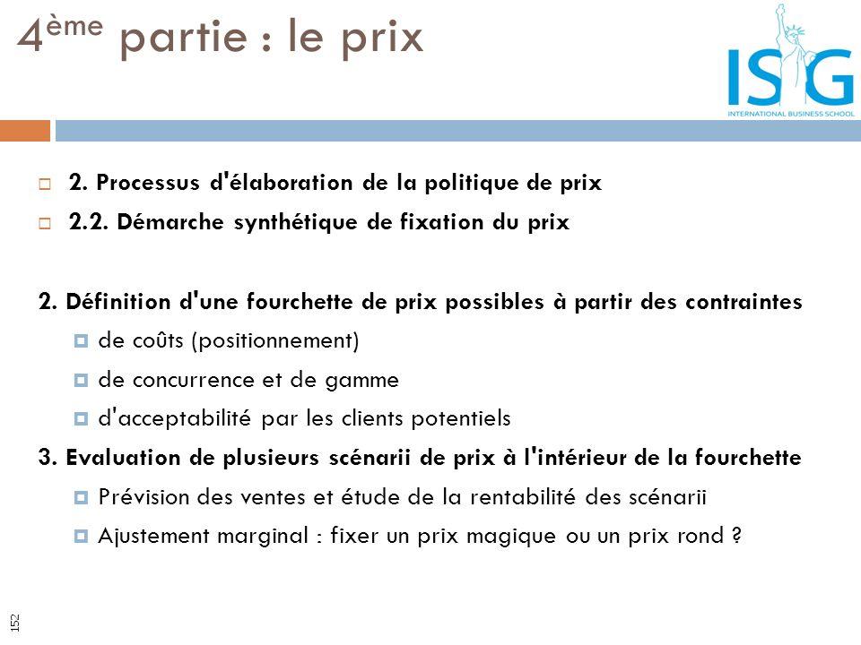 4ème partie : le prix 2. Processus d élaboration de la politique de prix. 2.2. Démarche synthétique de fixation du prix.