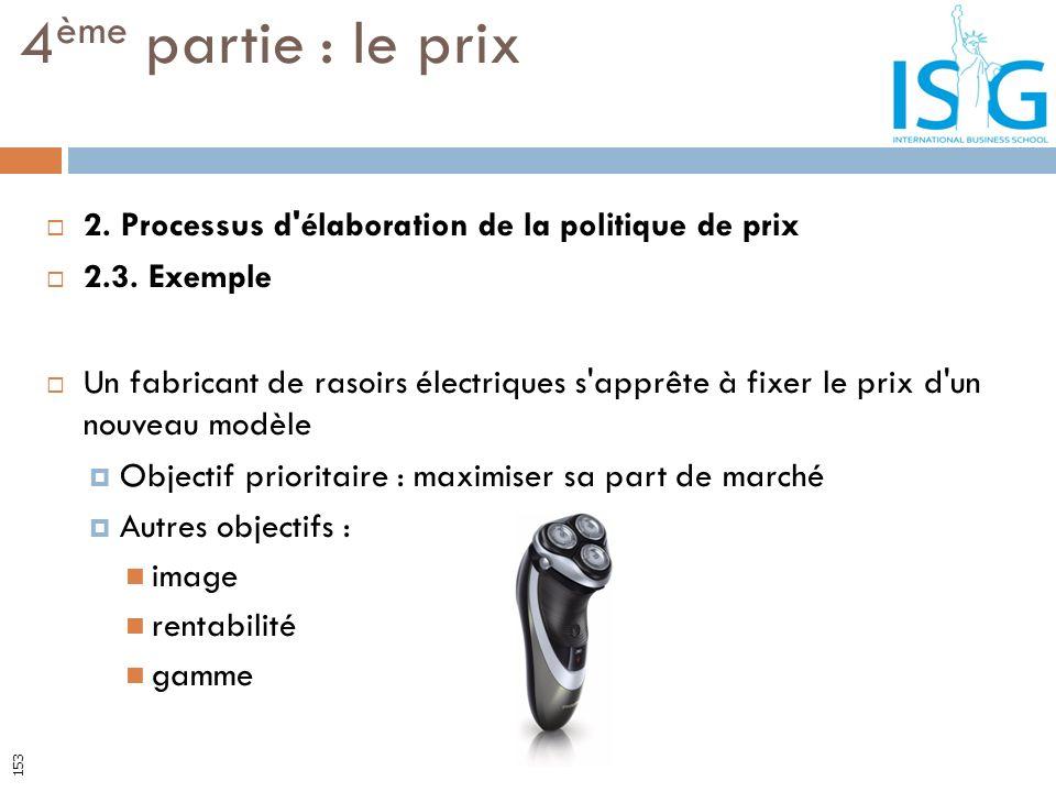 4ème partie : le prix 2. Processus d élaboration de la politique de prix. 2.3. Exemple.