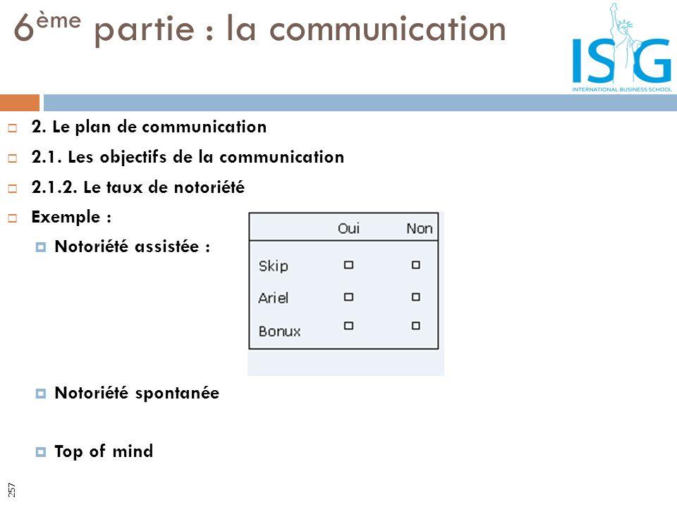 6ème partie : la communication