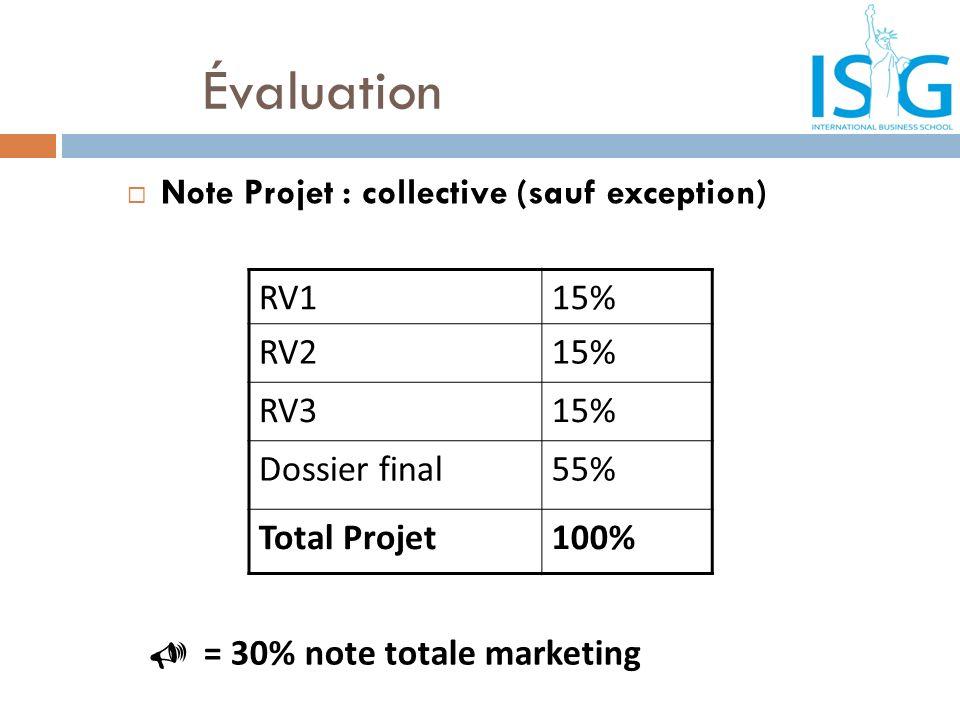 Évaluation Note Projet : collective (sauf exception) RV1 15% RV2 RV3