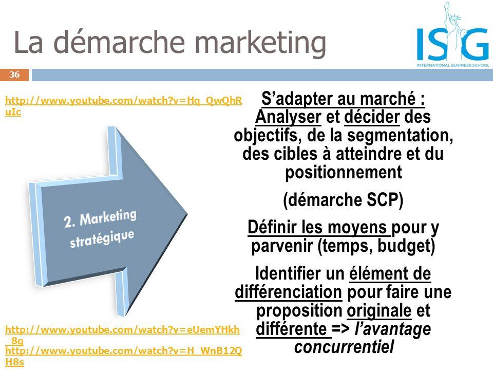 La démarche marketing S'adapter au marché : Analyser et décider des objectifs, de la segmentation, des cibles à atteindre et du positionnement.