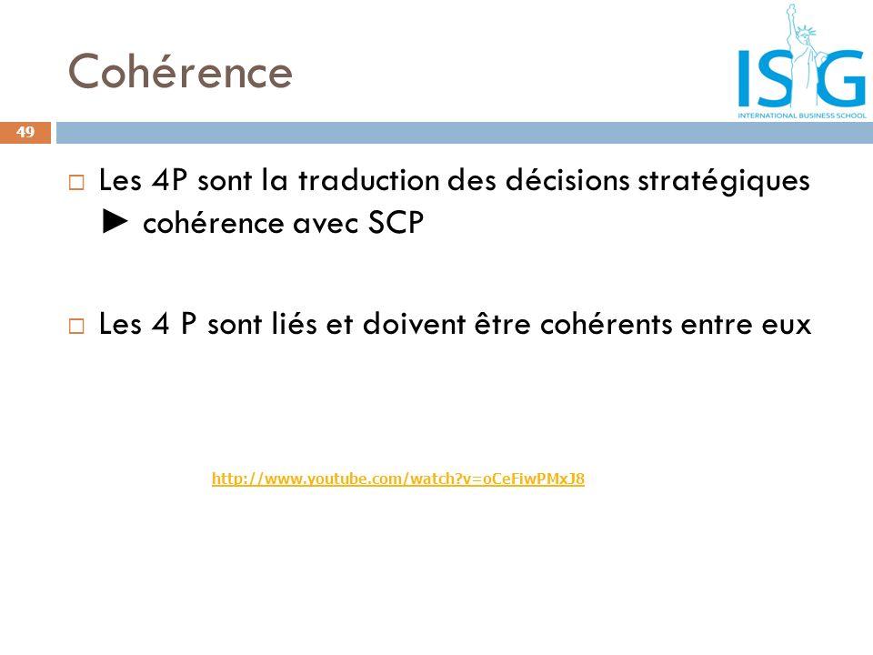 Cohérence Les 4P sont la traduction des décisions stratégiques ► cohérence avec SCP. Les 4 P sont liés et doivent être cohérents entre eux.