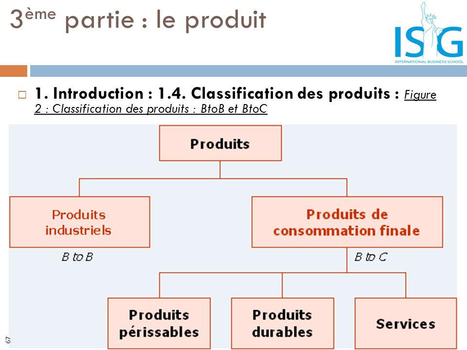3ème partie : le produit 1. Introduction : 1.4.