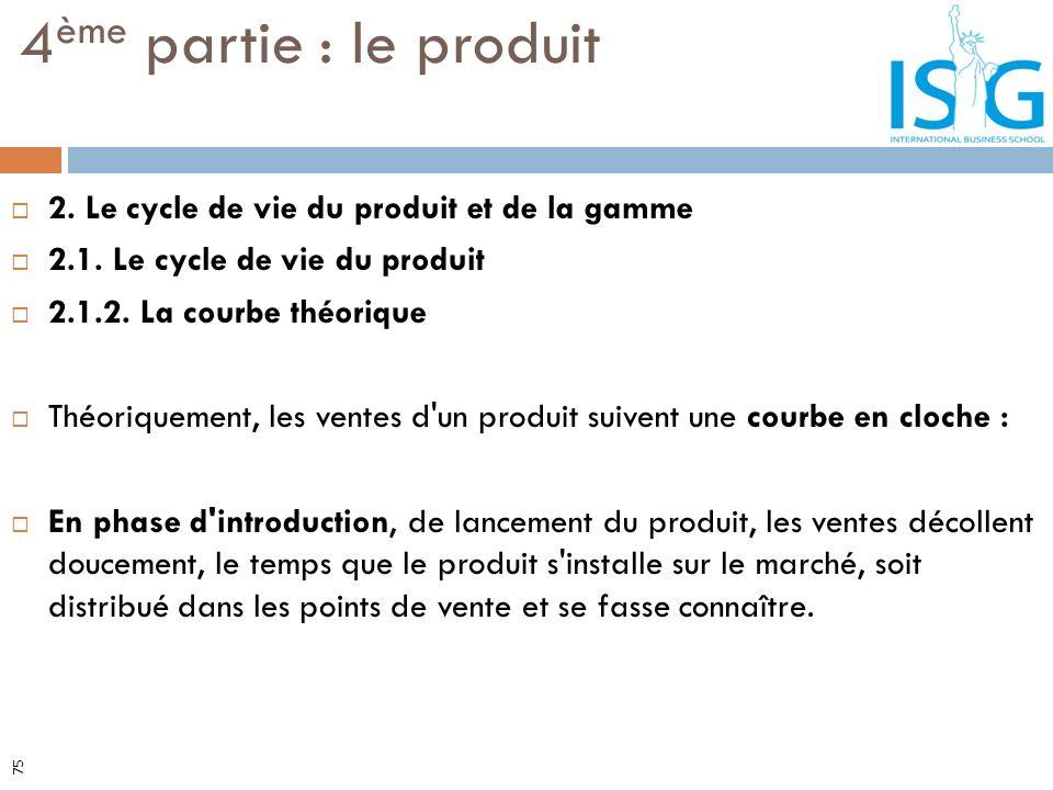 4ème partie : le produit 2. Le cycle de vie du produit et de la gamme