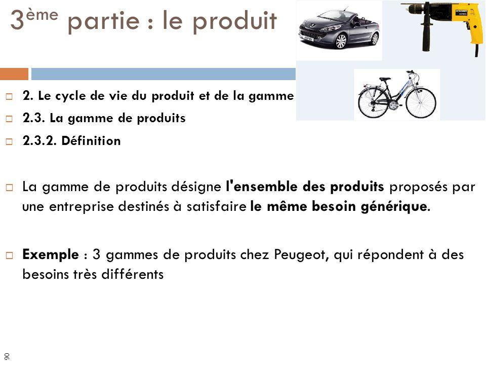 3ème partie : le produit 2. Le cycle de vie du produit et de la gamme. 2.3. La gamme de produits. 2.3.2. Définition.