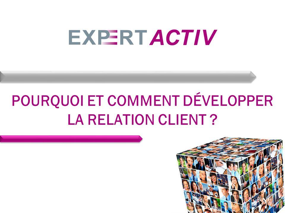 Pourquoi et comment développer la relation client