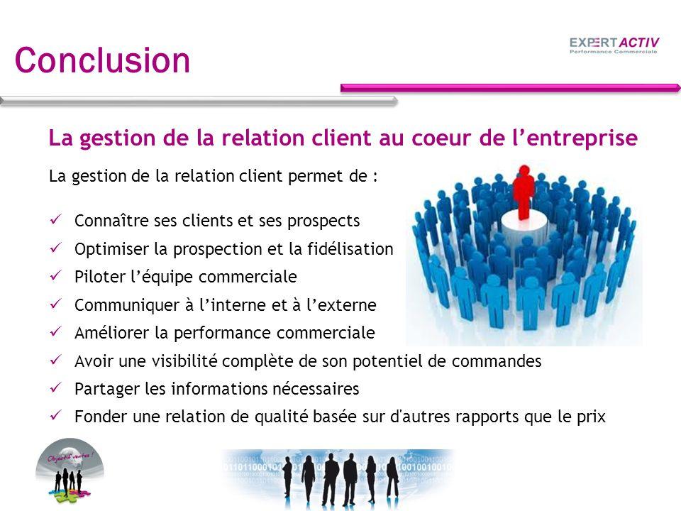 La gestion de la relation client au coeur de l'entreprise