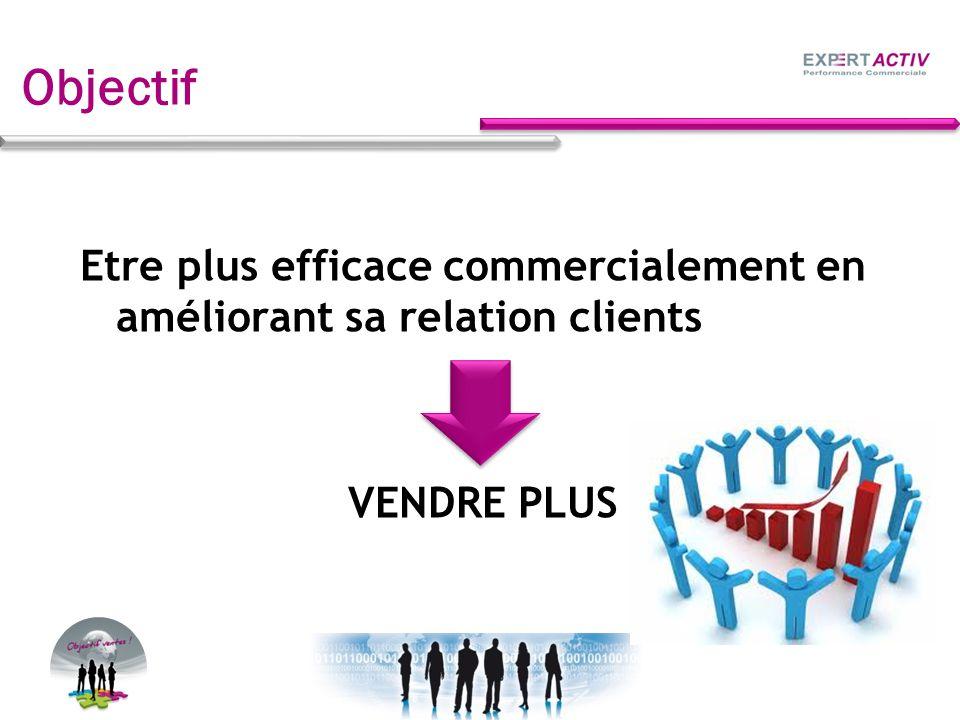 Objectif Etre plus efficace commercialement en améliorant sa relation clients VENDRE PLUS