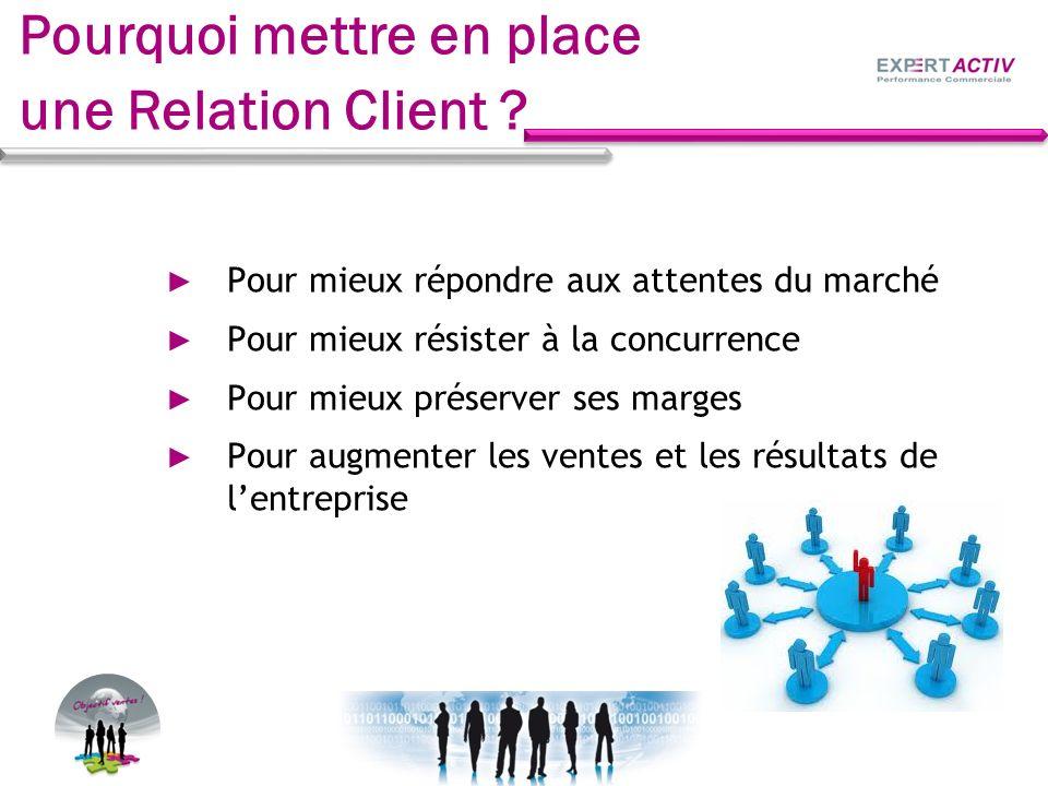 Pourquoi mettre en place une Relation Client