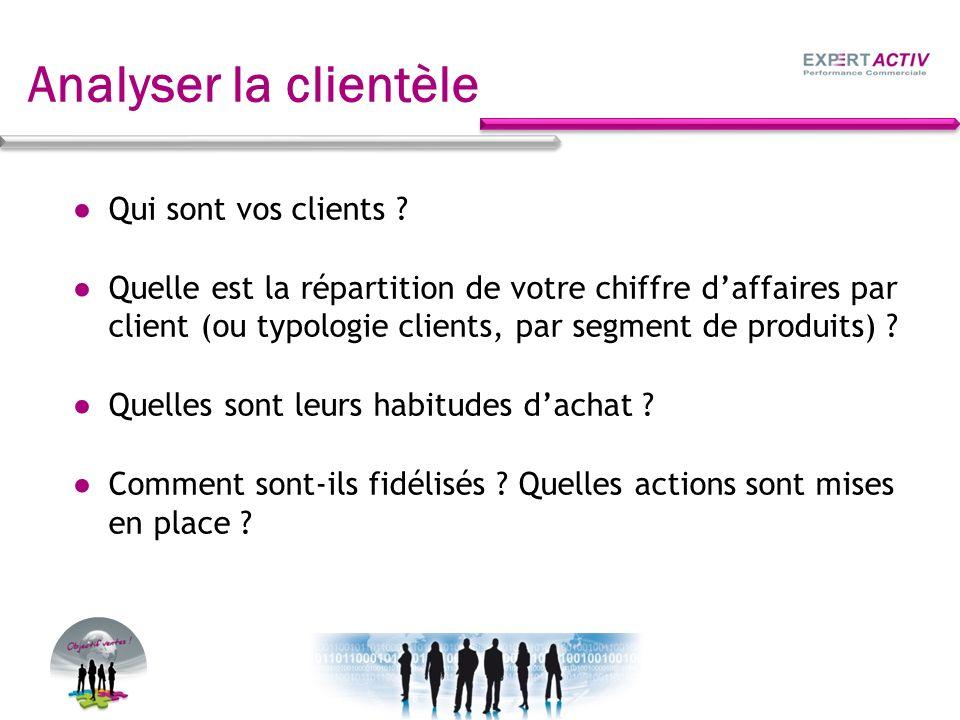 Analyser la clientèle Qui sont vos clients