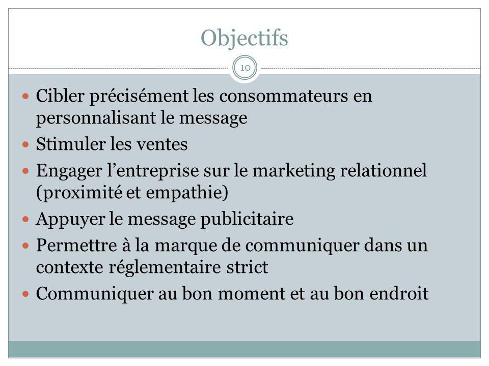 Objectifs Cibler précisément les consommateurs en personnalisant le message. Stimuler les ventes.