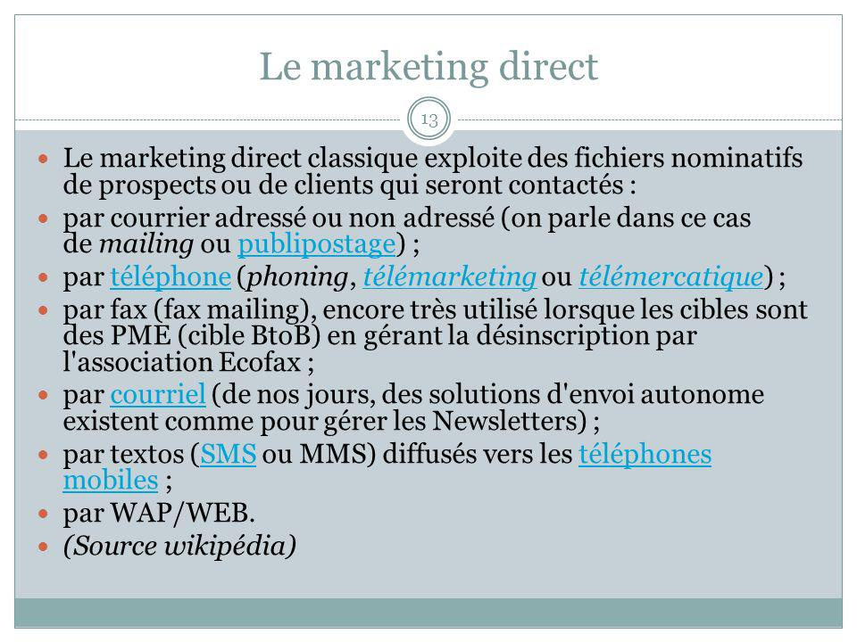 Le marketing direct Le marketing direct classique exploite des fichiers nominatifs de prospects ou de clients qui seront contactés :