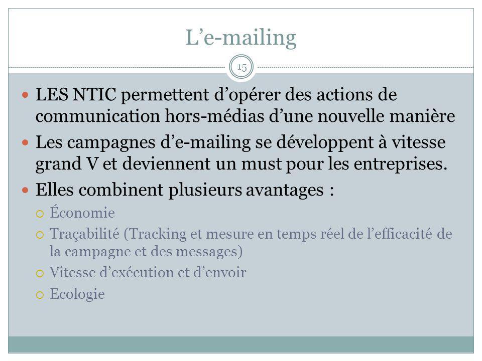 L'e-mailing LES NTIC permettent d'opérer des actions de communication hors-médias d'une nouvelle manière.