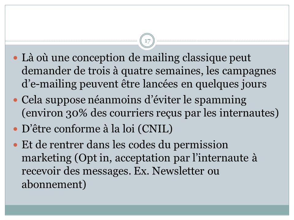 Là où une conception de mailing classique peut demander de trois à quatre semaines, les campagnes d'e-mailing peuvent être lancées en quelques jours