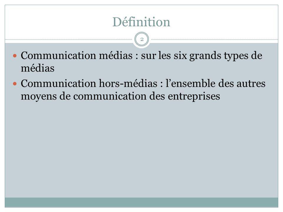 Définition Communication médias : sur les six grands types de médias