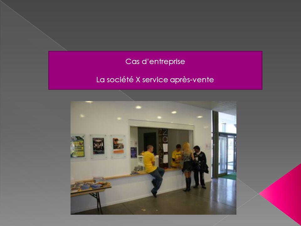 La société X service après-vente