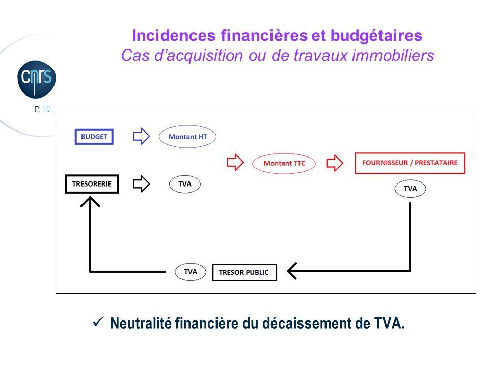 Incidences financières et budgétaires Cas d'acquisition ou de travaux immobiliers