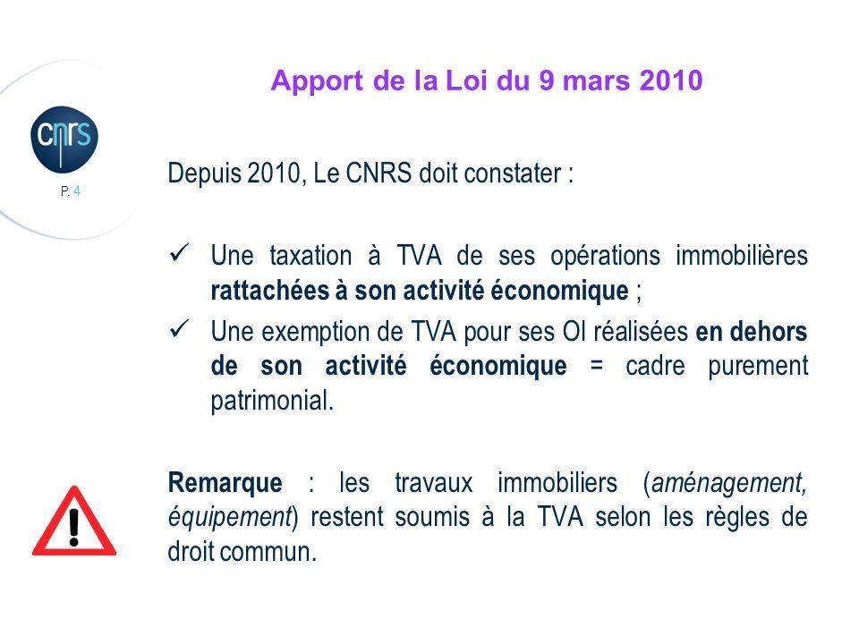 Apport de la Loi du 9 mars 2010 Depuis 2010, Le CNRS doit constater :