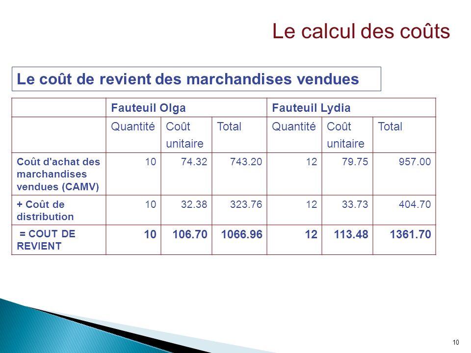 Le calcul des coûts Le coût de revient des marchandises vendues