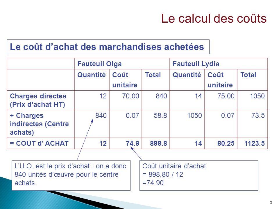 Le calcul des coûts Le coût d'achat des marchandises achetées