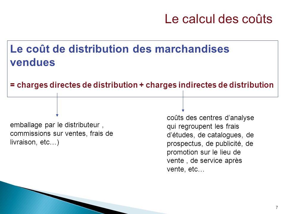 Le calcul des coûts Le coût de distribution des marchandises vendues