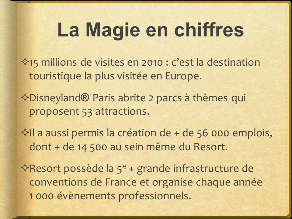 La Magie en chiffres 15 millions de visites en 2010 : c'est la destination touristique la plus visitée en Europe.