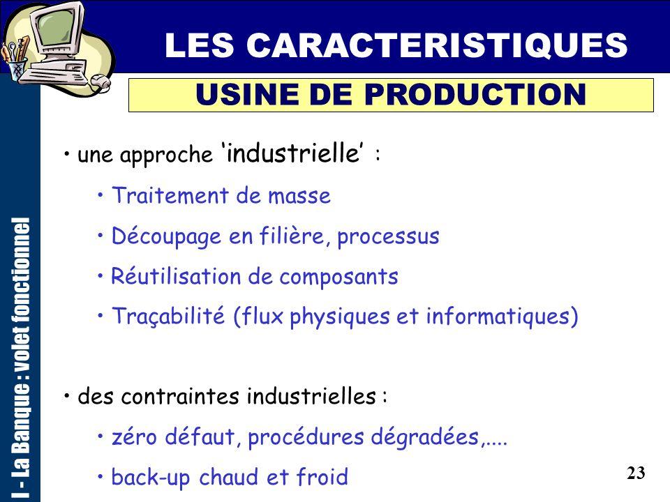 LES CARACTERISTIQUES USINE DE PRODUCTION une approche 'industrielle' :