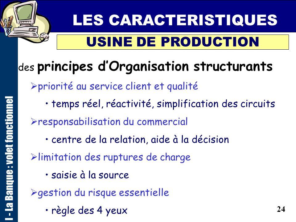 LES CARACTERISTIQUES USINE DE PRODUCTION