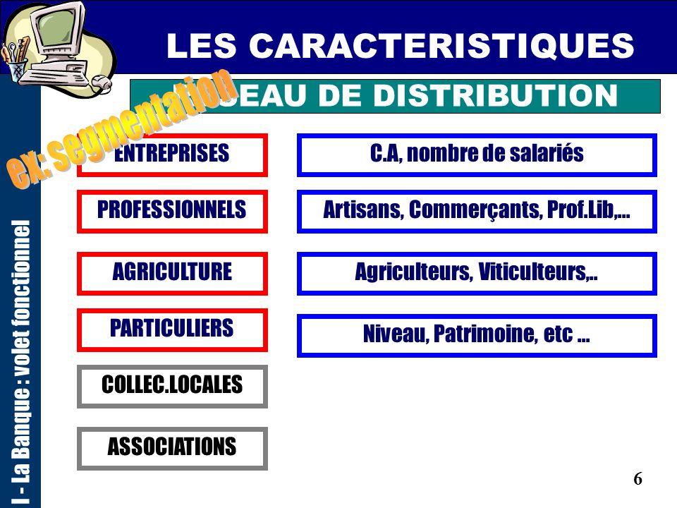 LES CARACTERISTIQUES ex: segmentation RESEAU DE DISTRIBUTION