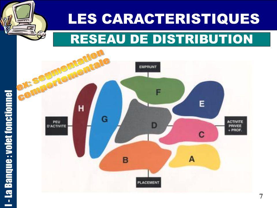 RESEAU DE DISTRIBUTION