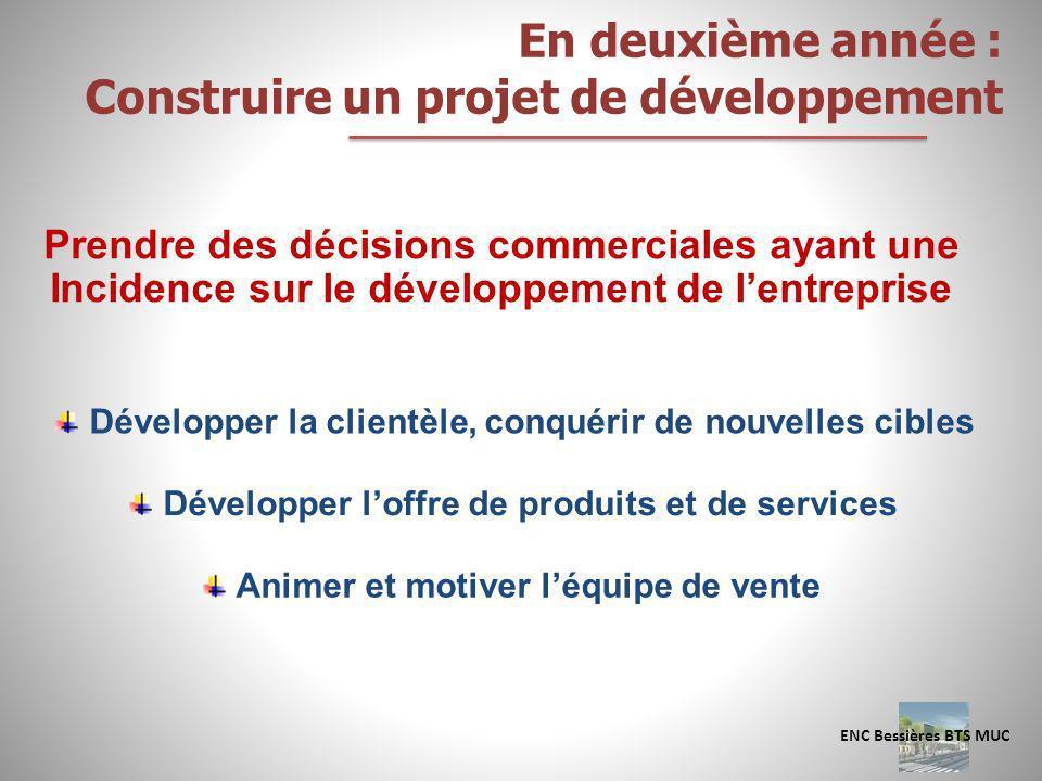 Construire un projet de développement