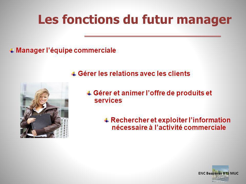 Les fonctions du futur manager