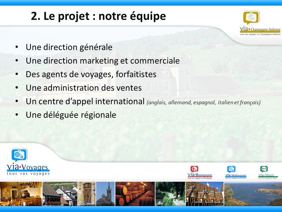 2. Le projet : notre équipe