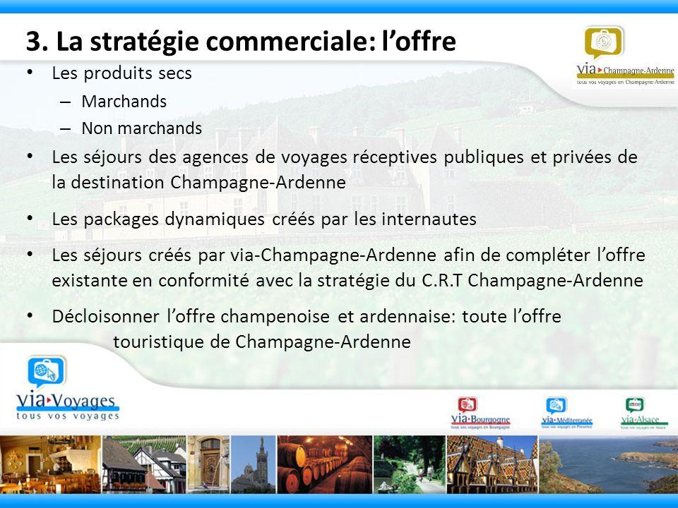 3. La stratégie commerciale: l'offre