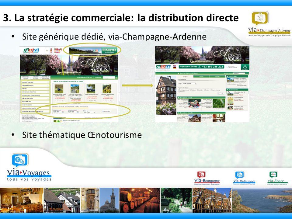 3. La stratégie commerciale: la distribution directe